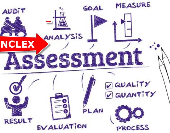 NCLEX Assessment