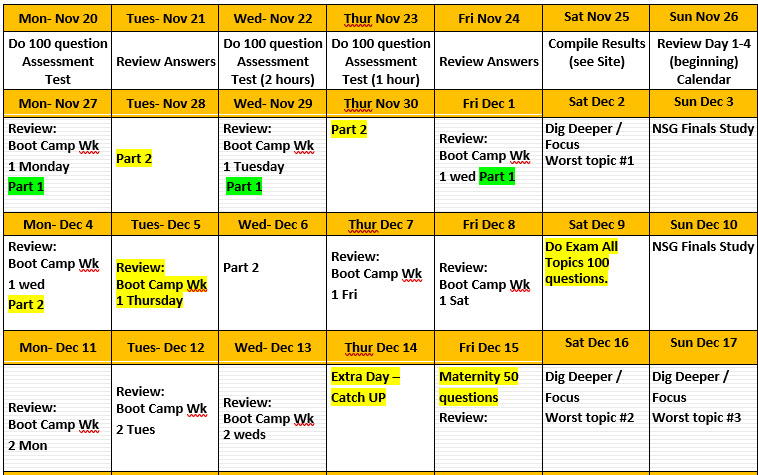 "five days study plan If that doesn't sound like you, jump back up to the ""one week act study plan for newbies"" or the ""one week act study schedule for quick score improvement"" time requirement this schedule assumes that you have about 1-2 hours a day to devote to your studying."